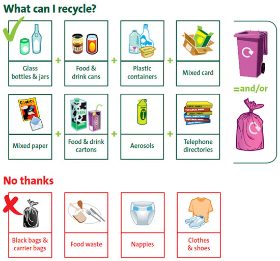 Can You Recycle Stuff With Food On It